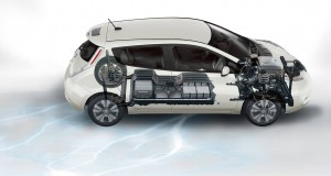 Nissan Equips the Next Nissan Leaf Generation with a 65 kWh