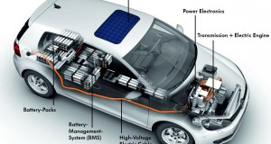 The Top Battery Technologies For Electric Cars.